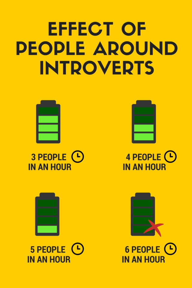 effect-ofintroverts-around-people